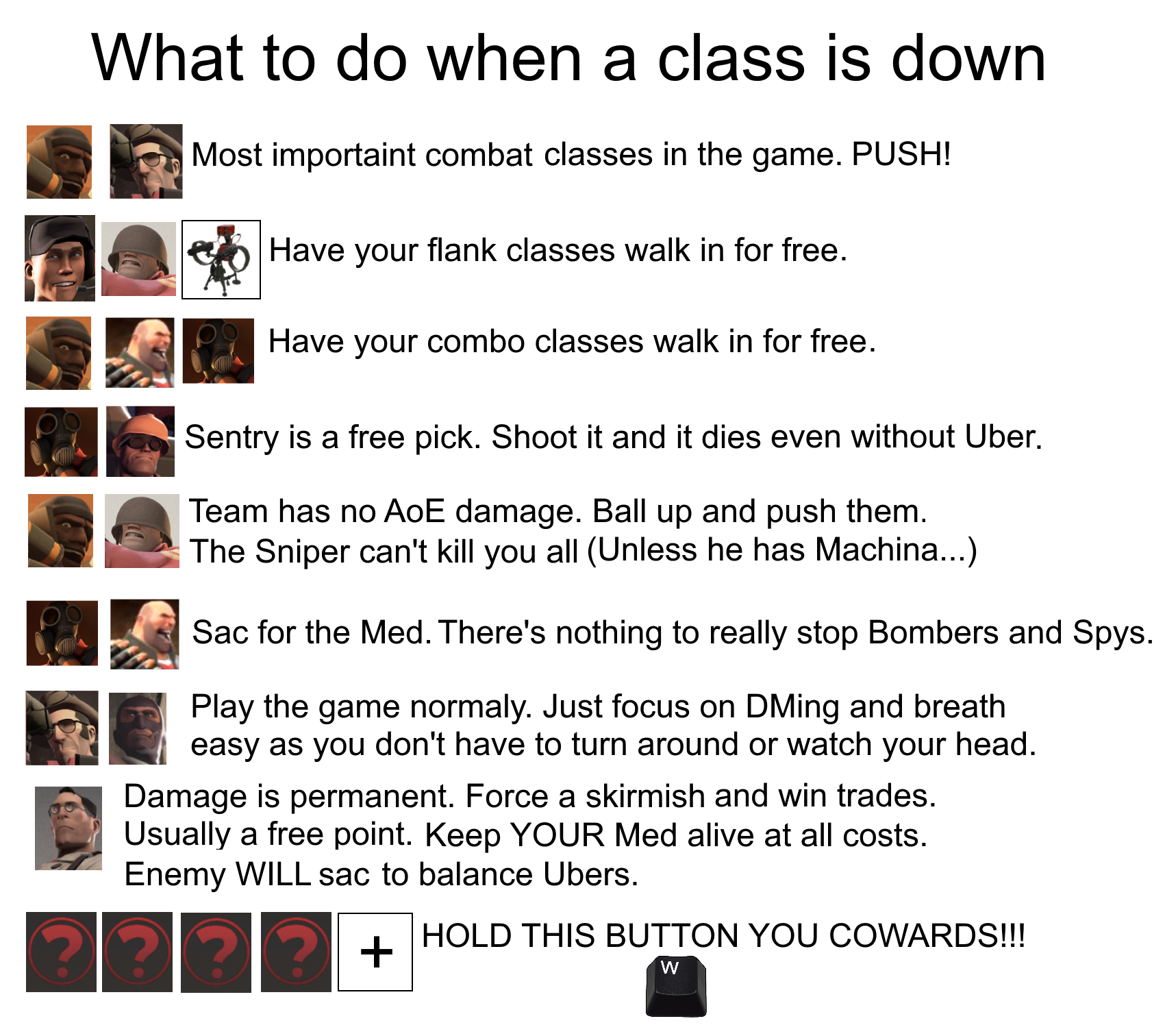 What to do when a class is down.png